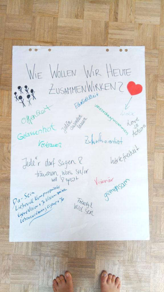 WirtschaftsWandelWalz-Workshop-Zusammenwirken